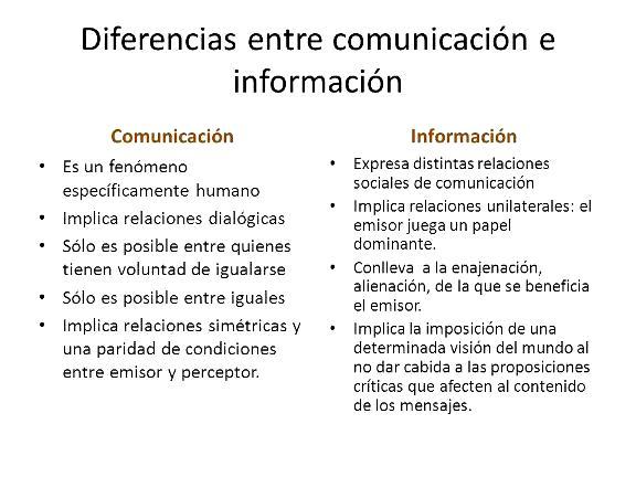 Diferencia entre Medios de Comunicación y  Medios de Información