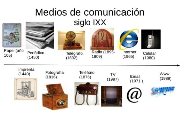 Medios de comunicación antiguos